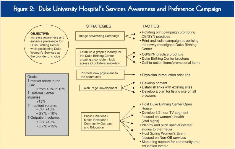 community teaching plan community presentation Community health nursing module 11 community health nursing  - family and care plan  with local school and community  | powerpoint ppt presentation.